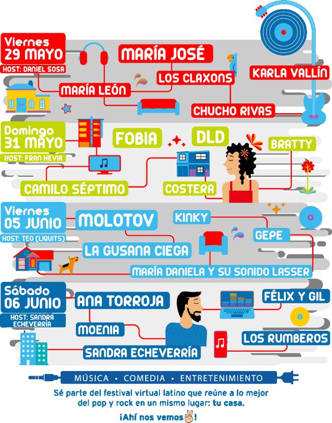 Flyer for Live at Home: Citibanamex Conecta con Molotov, Kinky, La Gusana Ciega y mas